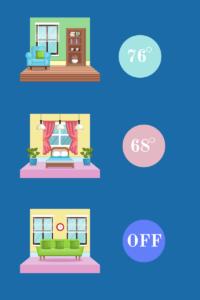 temperature zone control for mini split ac